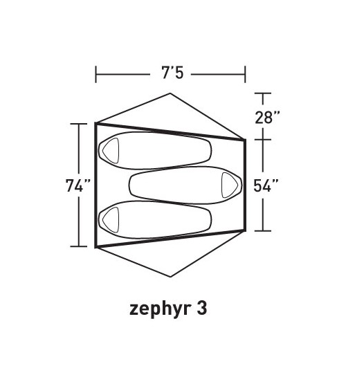 ALPS Zephyr 3
